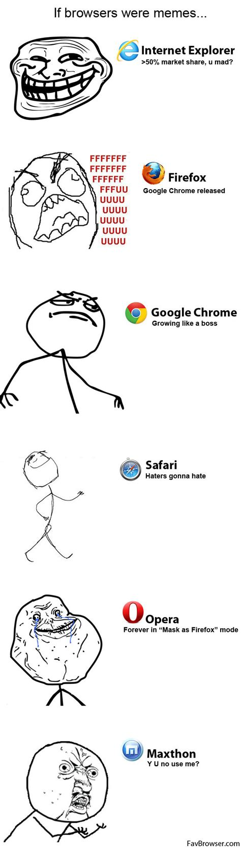 Meme Browser - if web browsers were memes