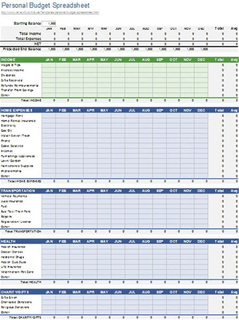 5 personal financial excel templates free download