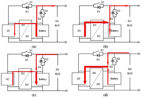capacitor energy storage pdf energies free text a new topology and strategy for a hybrid battery