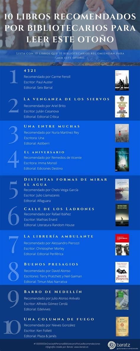 leer libro e fear the worst ahora en linea 64 best infograf 237 as bibliotecas libro lectura images on books infographics and