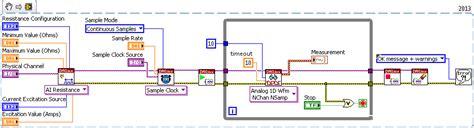 digital pattern generator labview d 233 couvrez 10 fonctions de ni daqmx pour ma 238 triser 80 pour