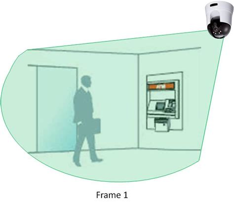 motion detection ip motion detection zone ip reviews tutorials and more