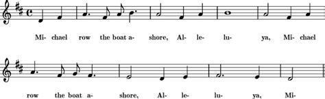 row your boat piano notes letters michael row the boat ashore sheet music for treble clef
