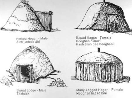 the great basin indian tribes dwelling and home katta1f 7 native americans the tribes