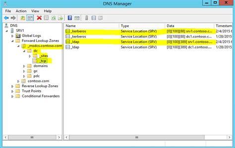 service location srv locator resources records