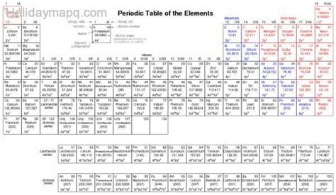 printable periodic table charges periodic table charges holidaymapq com