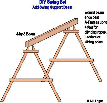 a frame swing set diy wooden swingset i would to make this simply to
