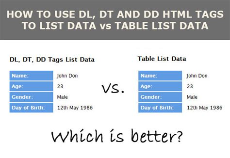 html layout tags and their meanings how to use dl dt and dd html tags to list data vs table
