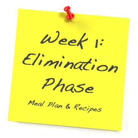 Elimination Diet Detox Phase by 14 Day Healthy Plan Models Picture