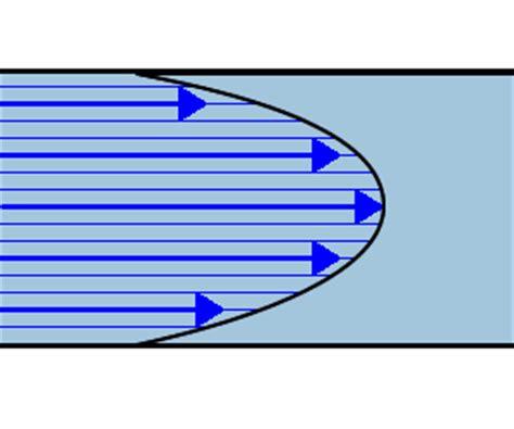 innere reibung str 246 mungsarten physikalische chemie treffpunkt