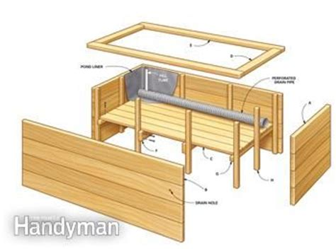 self watering raised bed build your own self watering planter gardens the family