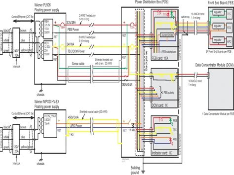 autocad electrical wiring diagram autocad electrical