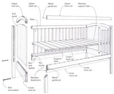 building nice wood complete bassinet building plans