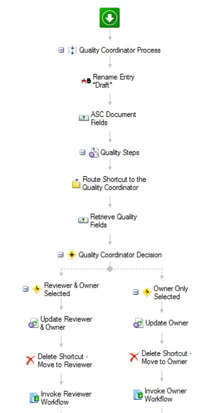 workflow questions and answers workflow conditions laserfiche answers