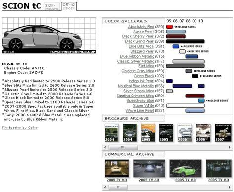 scion tc paint codes media archive scionlife