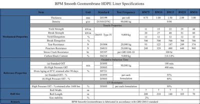 the best project material co.,ltd: smooth geomembrane hdpe