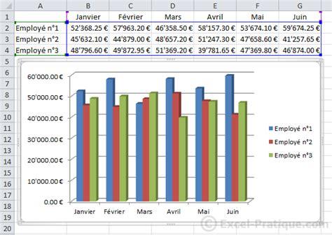 Comparaison Calendrier Photo Cours Excel De Graphiques