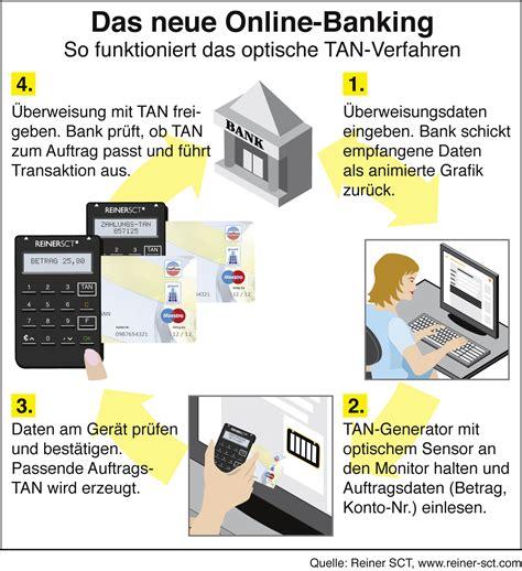 kasseler bank onlinebanking chiptan verfahren