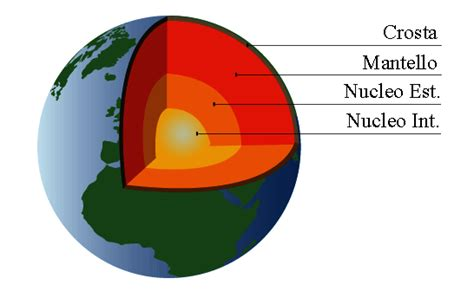 nucleo interno della terra struttura della terra