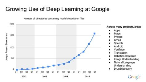 reinforcement learning with open ai tensorflow and keras using python books machine intelligence at scale tensorflow