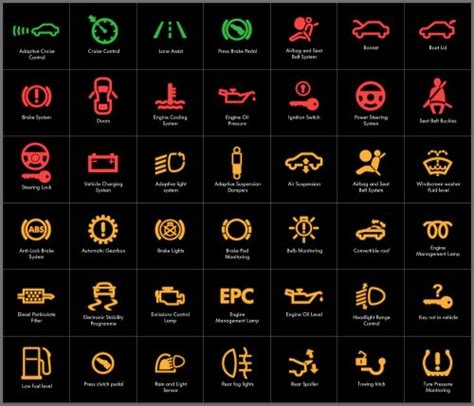 2011 toyota camry dash warning lights 2014 rav4 dash lights autos post