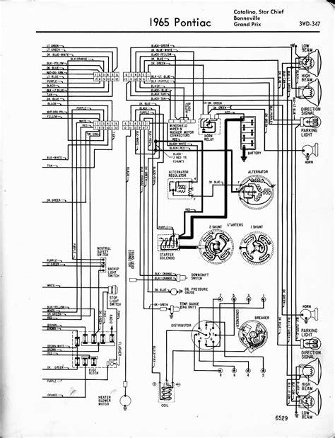 65 Corvette Dash Wiring Diagram - Wiring Diagram Networks