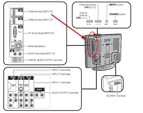 dish network wiring diagram outdoor dish get free image