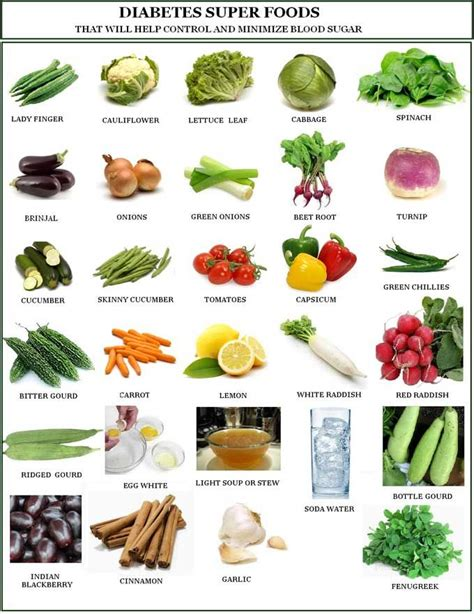 diabetic food list 25 best ideas about diabetic food list on pcos diet chart carbohydrates