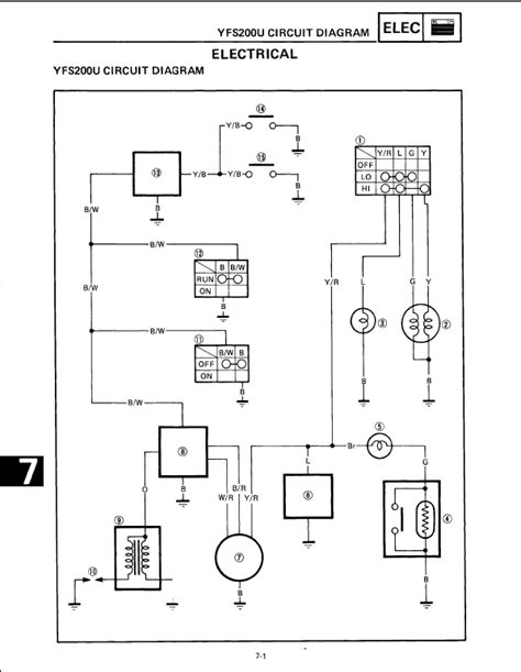 2000 blaster wiring diagram electrical schematic
