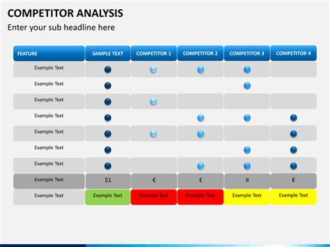 competitor analysis template powerpoint competitor analysis powerpoint template sketchbubble