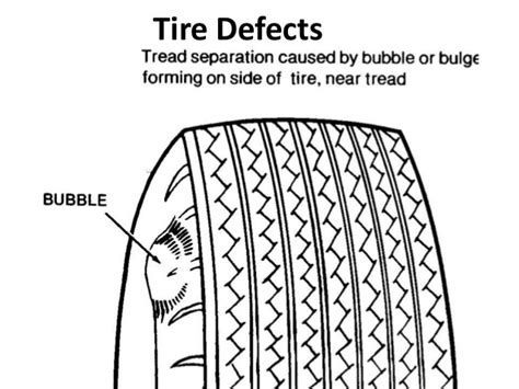 tyre pressure  defects