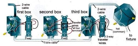 4 wire electrical wiring diagrams electrical wiring diagram shop wiring