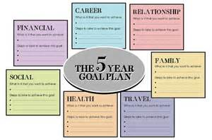 Personal Five Year Plan Template by Write A 5 Year Plan For Your Character About Fiction