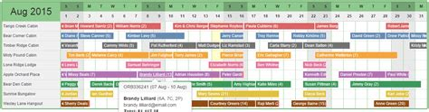 Calendar Visualization Data Visualization How To The Right Chart Type