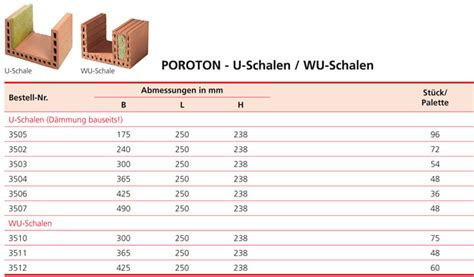 Poroton U Schale by Poroton Ziegel