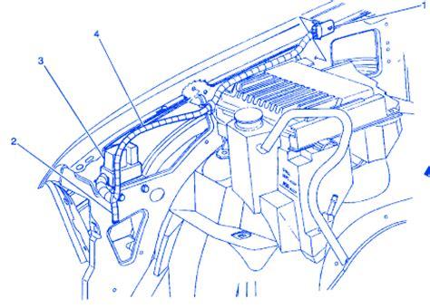 2000 gmc sonoma tailgate diagram imageresizertool gmc sonoma 2000 engine pasenger electrical circuit wiring diagram 187 carfusebox