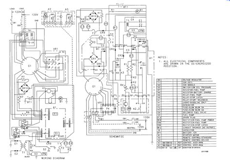 generator wiring diagram and electrical schematics onan generator wiring diagram agnitum me