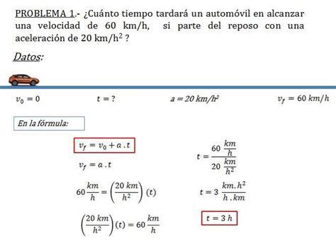oscilacion fisica formulas repasando f 205 sica 1 176 problemas resueltos mruv