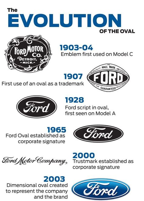 mandela effect ford logo three new strong evidences