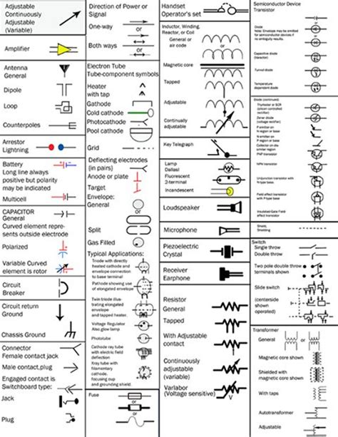 australian electrical symbols for house plans electrical symbols house plans australia house design plans