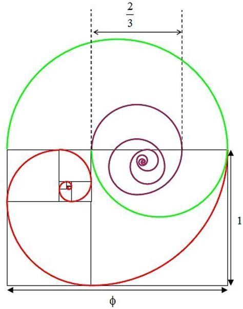 Golden Section Spiral by Jim Milner Sculpture Maths Sculpture