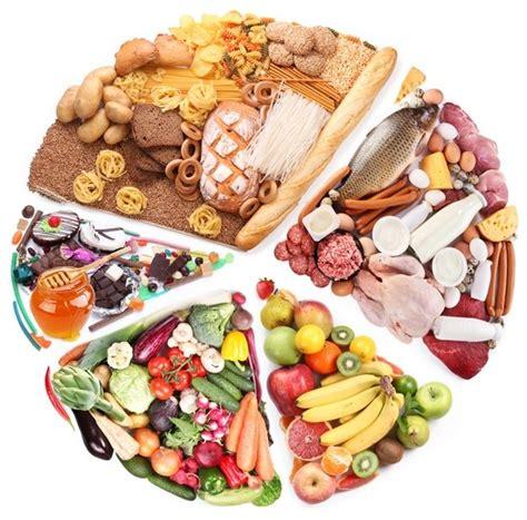 food for a balanced diet healthyonline healthyonline
