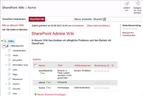 wiki page template baris s sharepoint using sharepoint metadata