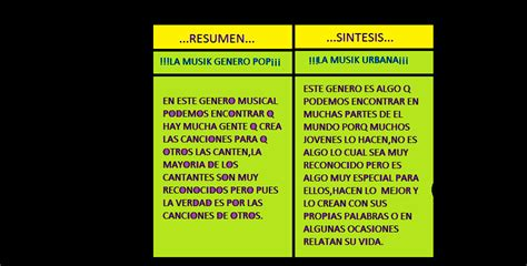 Resumen Y Sintesis by La Musica Ejemplo De Resumen Y Sintesis Con El Tema De La