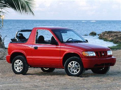 2000 kia sportage | pricing, ratings & reviews | kelley