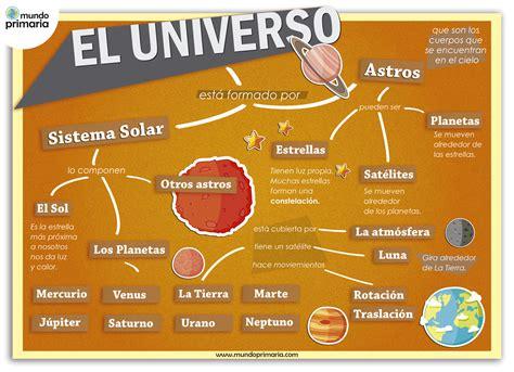 Imagenes Del Universo En Ingles | el universo infograf 237 a explicativa mundo primaria