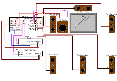 home theatre wiring plan k w audio