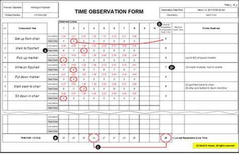 Time Observation Form Math Quality Digest Cycle Time Excel Template
