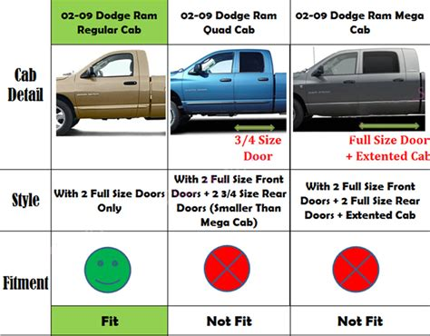 difference between dodge ram cab and crew cab autos front vent window visors for 02 08 dodge ram 1500 03 09