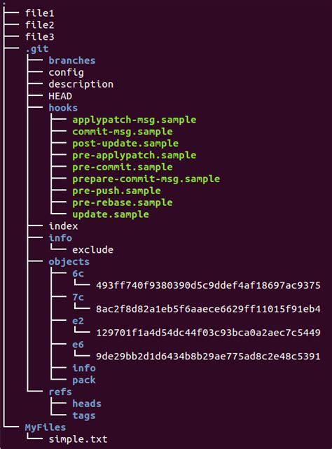 git tutorial on ubuntu tutorial git on ubuntu 13 1 and os x 10 9 mavericks 2014